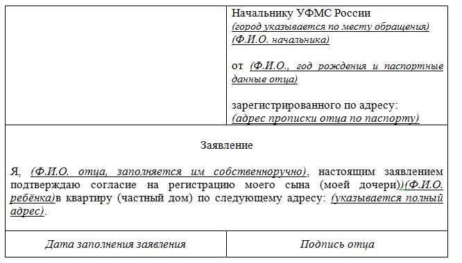 Образец Заявления На Временную Регистрацию Иностранного Гражданина