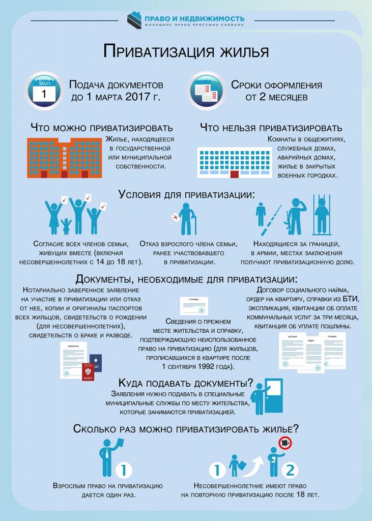 privatizacija-zhilja