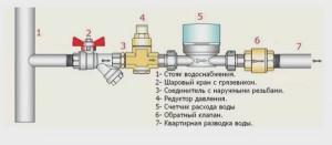Схема установки счетчика