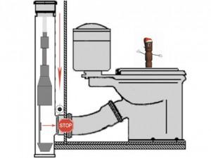 Судебная практика: законно ли ограничение водоотведения за неуплату