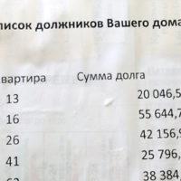 Изображение - Как узнать долг за газ по лицевому счету kis_spisok-200x200