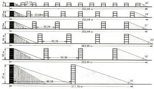 Минимальное расстояние между многоэтажными домами согласно нормам строительства