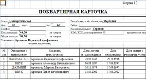 pokvartirnaya-kartochka1