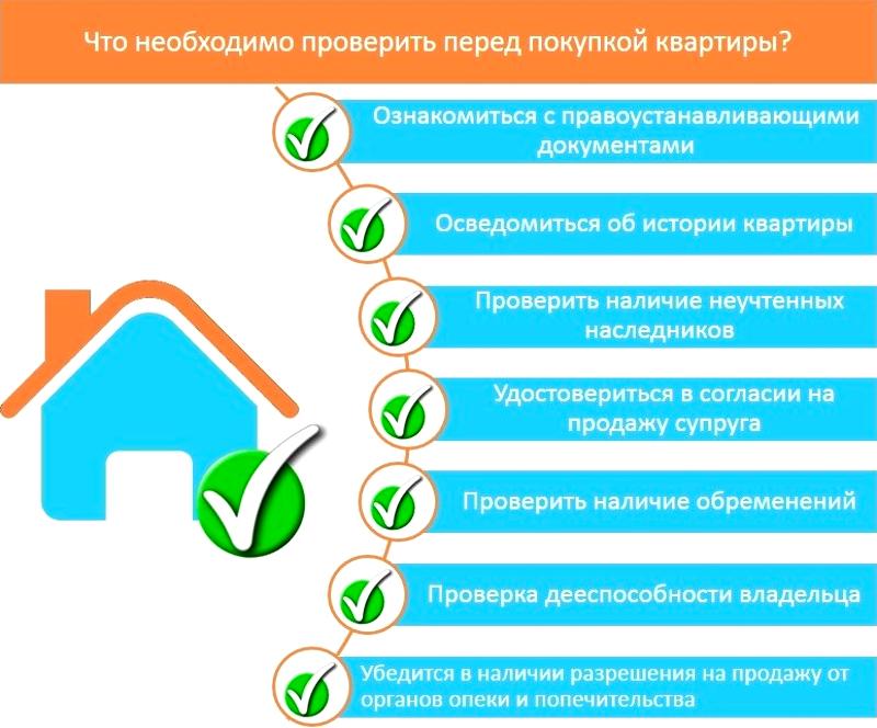 Что надо проверить при покупке квартиры